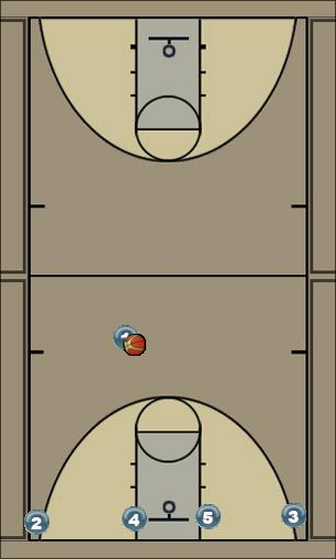 Basketball Play 14 down Man to Man Set