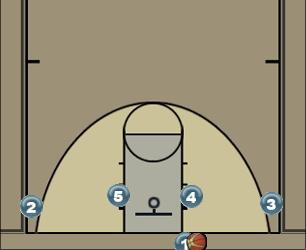 Basketball Play Flat Man Baseline Out of Bounds Play blobs