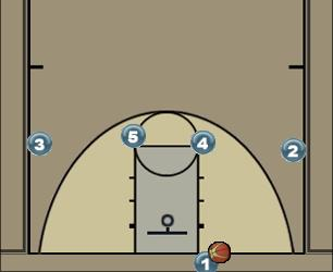 Basketball Play Hi Flat Man Baseline Out of Bounds Play blobs