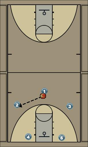 Basketball Play kuhaVanha Man to Man Set