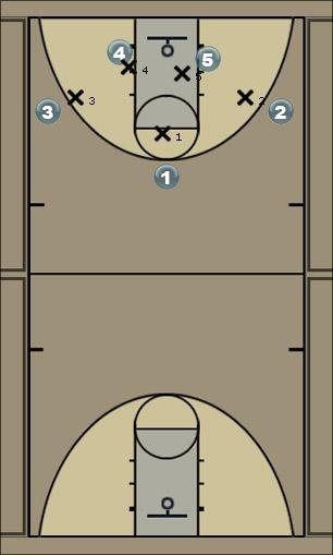 Basketball Play Ragi1 Man to Man Offense