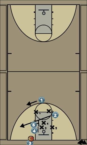 Basketball Play Spartan 24 Zone Baseline Out of Bounds