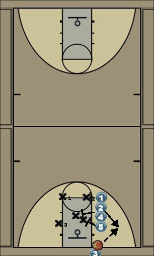 Basketball Play stack 22 Zone Baseline Out of Bounds