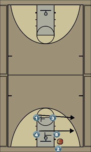 Basketball Play BOX 55 Zone Baseline Out of Bounds
