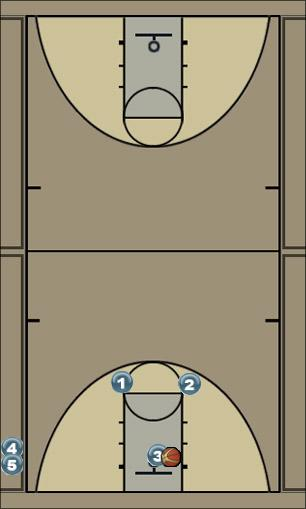 Basketball Play U16 Break Quick Hitter