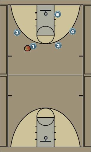 Basketball Play Clear out Man to Man Offense