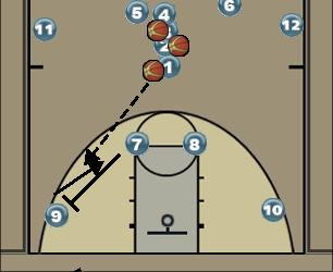 Basketball Play Sprayberry Basketball Drill