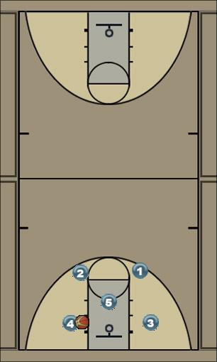 Basketball Play 3. - Iso Man to Man Offense 3