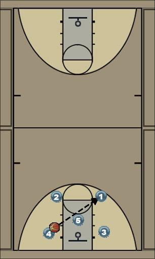 Basketball Play #3 (izolacja) RR Man to Man Offense