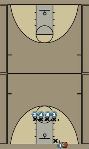 Basketball Play BLOB - Crunch Man Baseline Out of Bounds Play