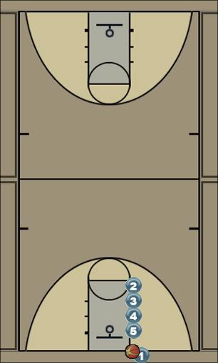 Basketball Play BLOB - Stack Man Baseline Out of Bounds Play