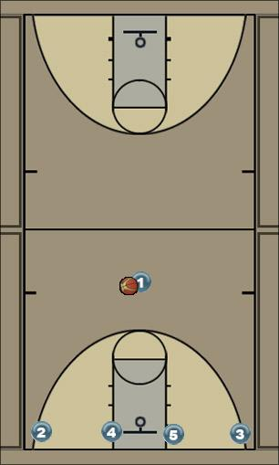 Basketball Play 1-4 Uncategorized Plays offense