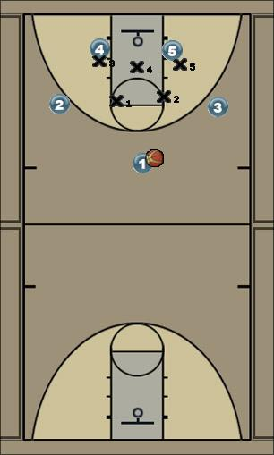 Basketball Play ZoneOff1 Zone Play offense