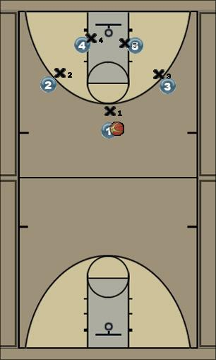Basketball Play Man-PickAway Man to Man Offense
