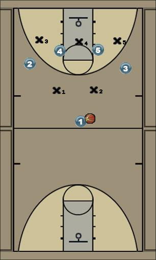 Basketball Play 1/2 Press Break Zone Press Break