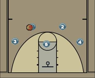 Basketball Play 41 X Man to Man Set