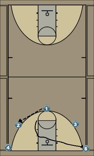 Basketball Play Piasa Man to Man Offense