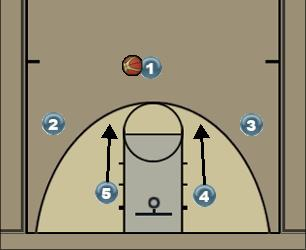 Basketball Play 40 option 2 Uncategorized Plays ucla 1-4