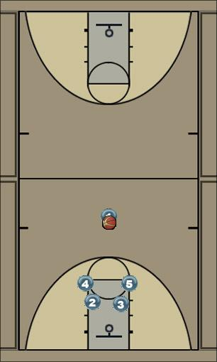 Basketball Play 1-4 high entry Man to Man Set 1-4 high entry