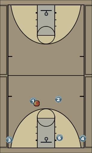 Basketball Play T Man to Man Set offense