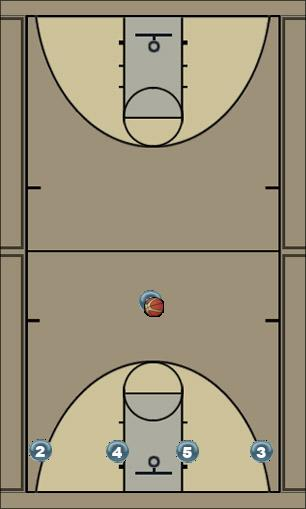 Basketball Play STM 1-4 low Man to Man Set