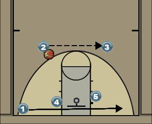 Basketball Play Gold Zone Play
