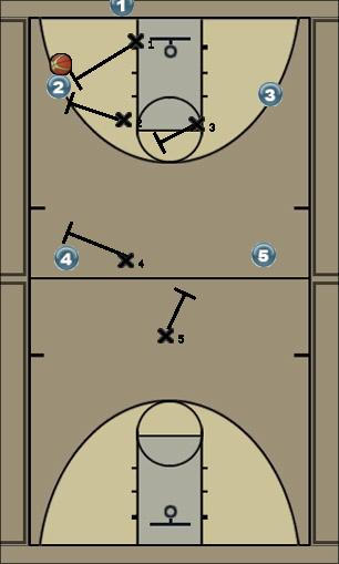 Basketball Play Black Defense press defense