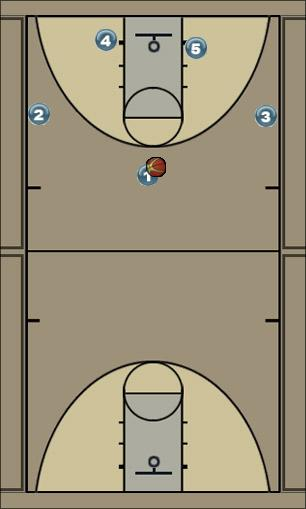 Basketball Play Cowgirl 1 Uncategorized Plays offense