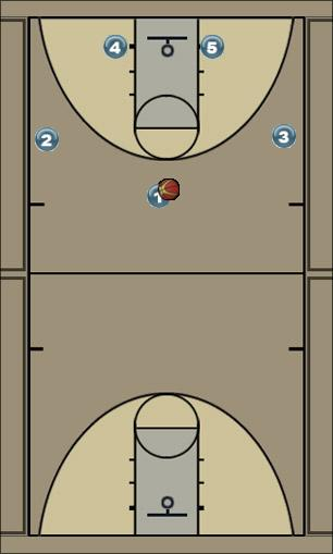 Basketball Play Cowgirl 2 Uncategorized Plays offense