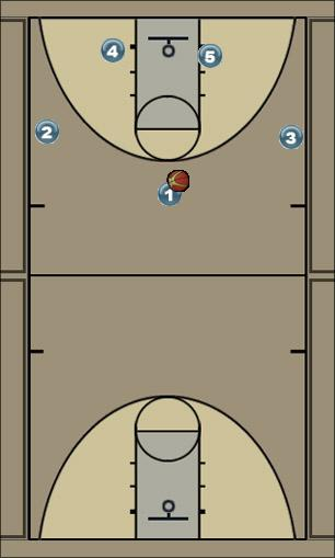 Basketball Play Cowgirl 3 Uncategorized Plays offense