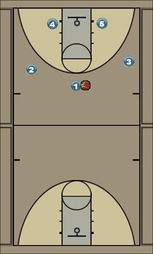 Basketball Play Cowgirl 5 Uncategorized Plays offense