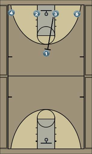 Basketball Play #3 Uncategorized Plays offense