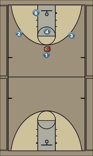 Basketball Play kinisi_final Basketball Drill
