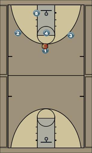 Basketball Play apenanti_final Basketball Drill