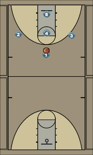 Basketball Play mpounia_deksia Basketball Drill