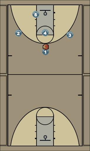 Basketball Play kainourgio_final Basketball Drill
