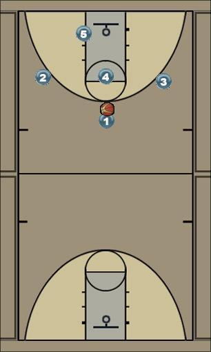 Basketball Play kainourgio_final Basketball Drill
