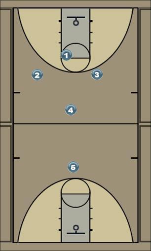 Basketball Play 1-2-1-1 press Defense
