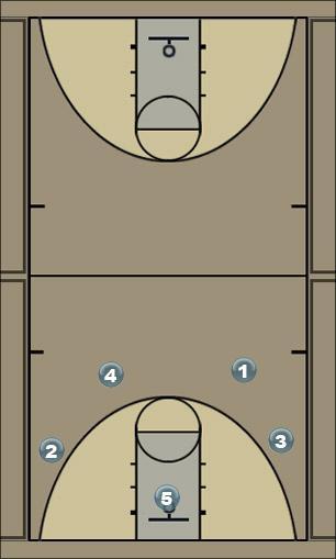 Basketball Play Break Option 1 Secondary Break