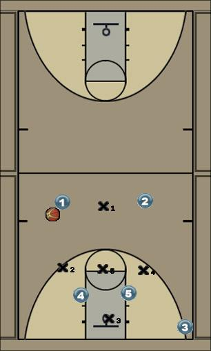 Basketball Play vs 1-3-1 Uncategorized Plays zone offense