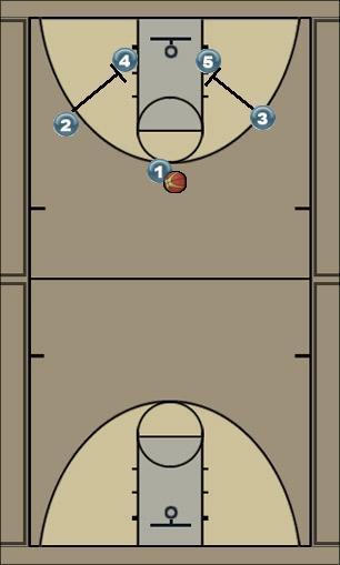 Basketball Play Red Man to Man Set