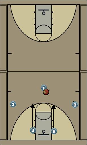 Basketball Play Orange Man to Man Offense