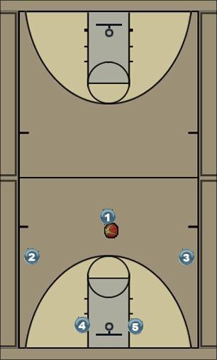 Basketball Play Yellow Man to Man Offense