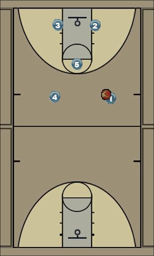 Basketball Play Brown Man to Man Offense
