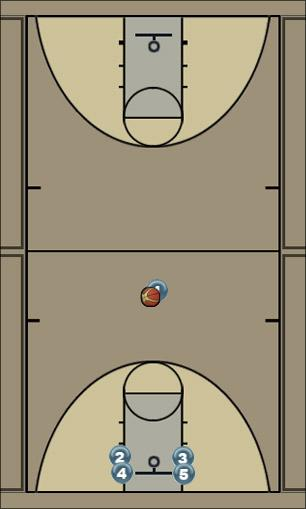 Basketball Play Blocks Quick Hitter