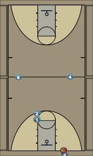 Basketball Play Tuskegee-Self Press Break Zone Press Break press break