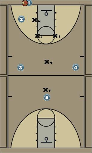 Basketball Play Omaha and Hammer Zone Press Break offense/defense