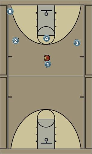 Basketball Play Gray Zone Play