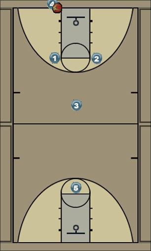 Basketball Play Black Zone Press Break