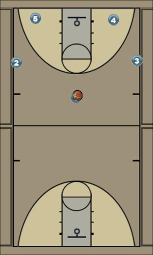 Basketball Play flash 5 mtps Uncategorized Plays offense